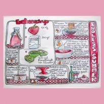 Postkarte Erdbeersirup