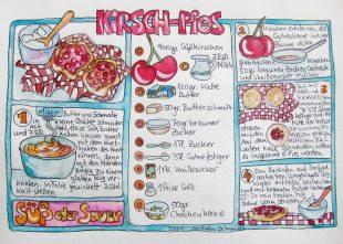 Rezept Kirschpies